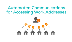 Automated communications header
